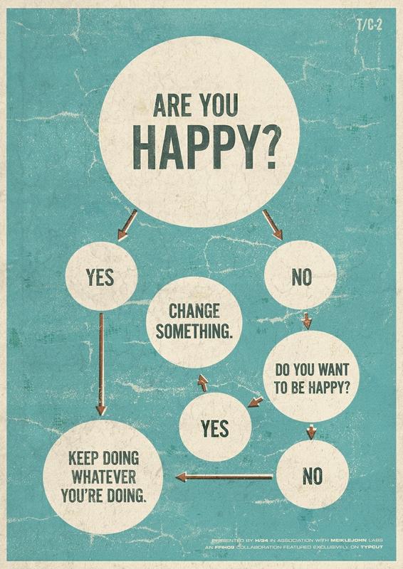citater om at være ked af det Er du glad eller ked af det? citater om at være ked af det